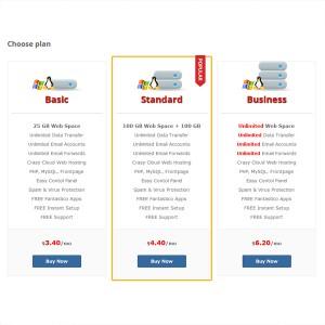 Website Hosting, Domain Names, Email Hosting, Caboolture Morayfield