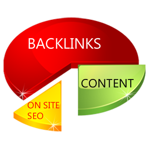 The importance of backlinks in Page Rankings